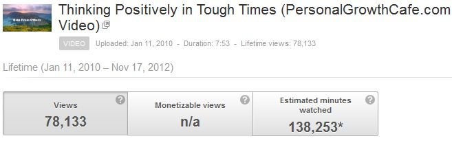 As a Personal Growth Guru, how much would 78,000 views from 1 video help?